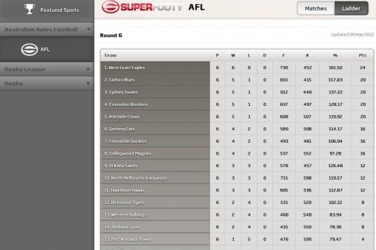 Sport Anwendung - AFL Listenansicht